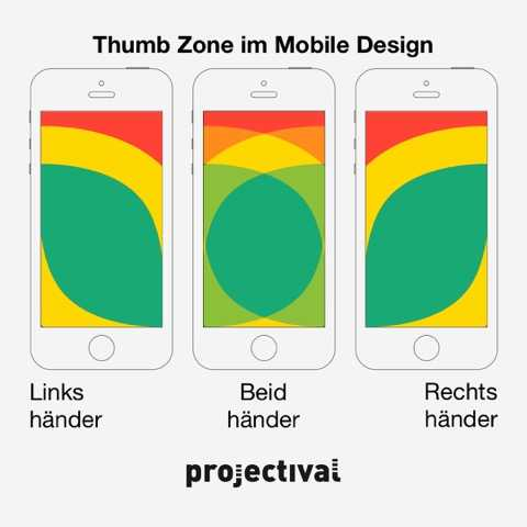 Thumb Zone im Mobile Design